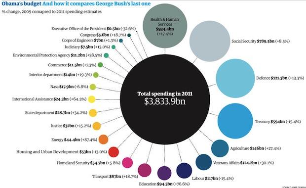 Obama-budget-graphic-001