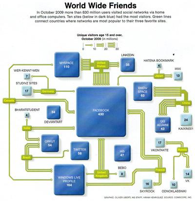 NG_WorldWideFriends