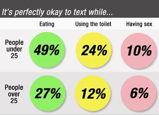 Texting-during-sex-big